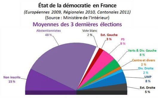 D%C3%A9mocratieBidon.jpg